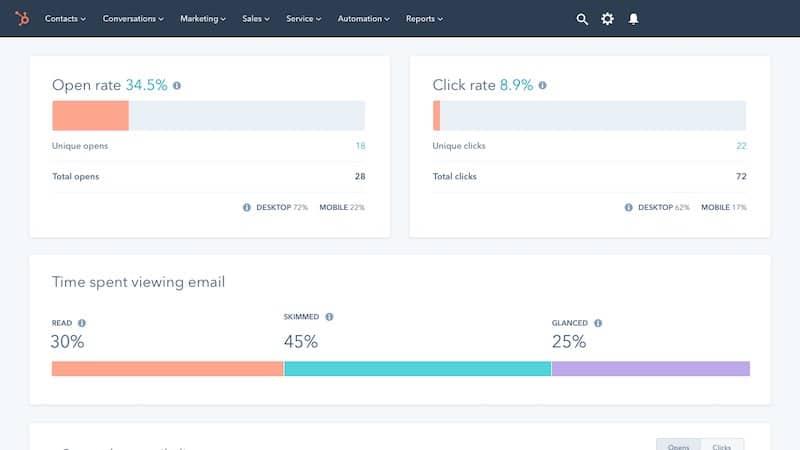 Rapport d'analyse de l'Email Marketing de HubSpot
