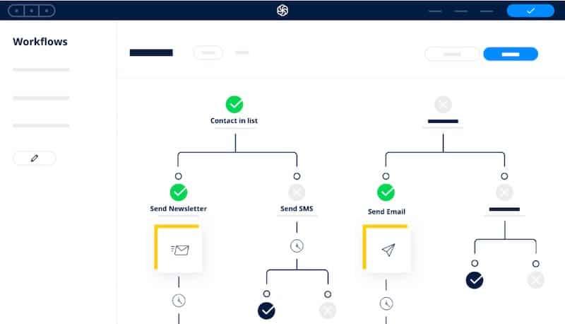 Workflow d'automatisation du marketing Sendinblue