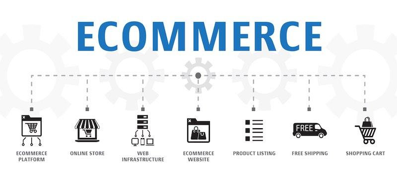 Que sont les plateformes de commerce électronique ?